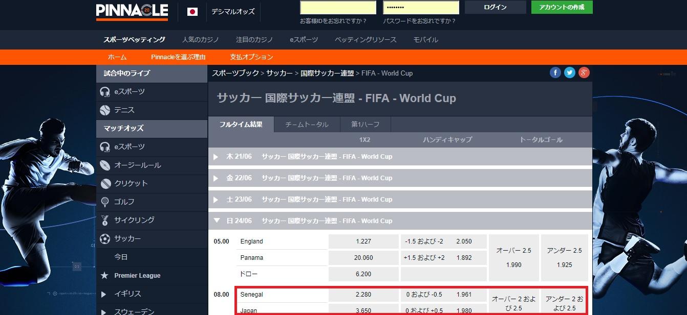 ロシアワールドカップ(w杯)予...